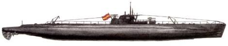 Perfil Submarino Clase D