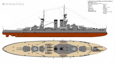 Proyecto de acorazado de 20.000 de la clase Reina Victoria Eugénia(1914) |Foro Historia Naval de España y Países de habla hispana