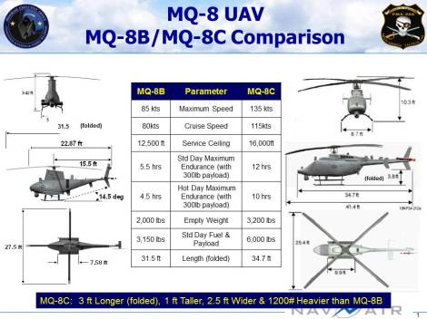 Differences_between_the_MQ-8B_and_MQ-8C