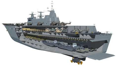 HMAS Adelaide L-01 Foro Naval Incendios forestales australia (5)