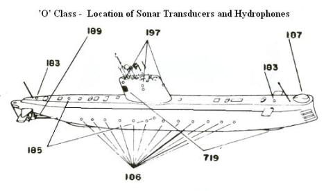 oberon_sonar location