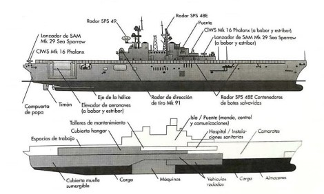InkedFuego USS Bonhomme Richard LHD6 Foro Naval (1)_LI